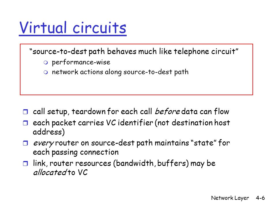 Virtual circuits source-to-dest path behaves much like telephone circuit performance-wise. network actions along source-to-dest path.