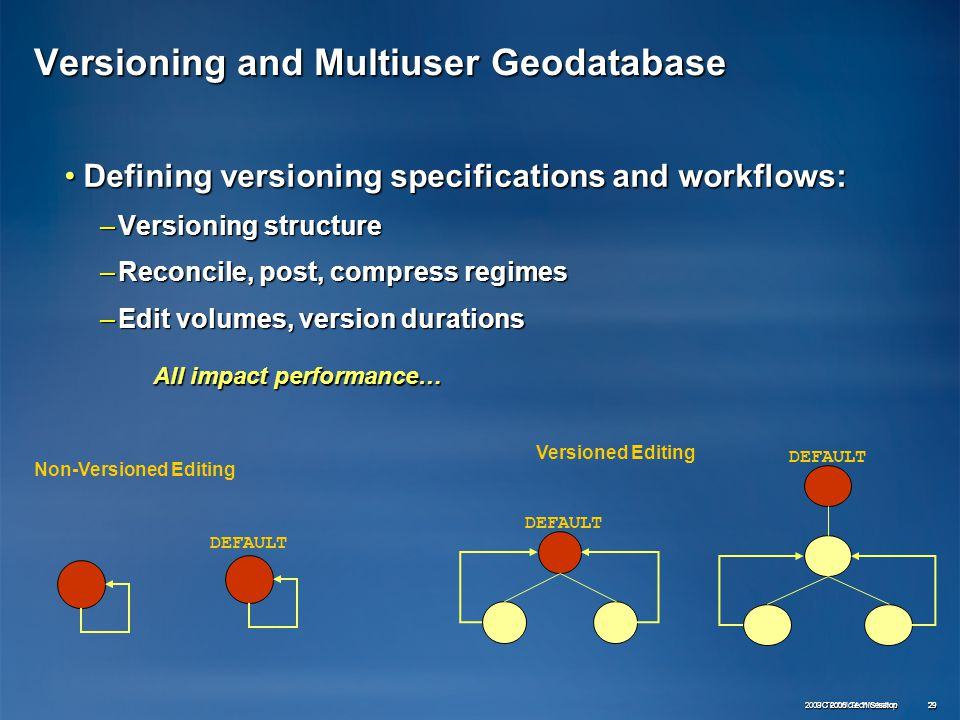 Planning: Enterprise Geodatabase Solutions - ppt video