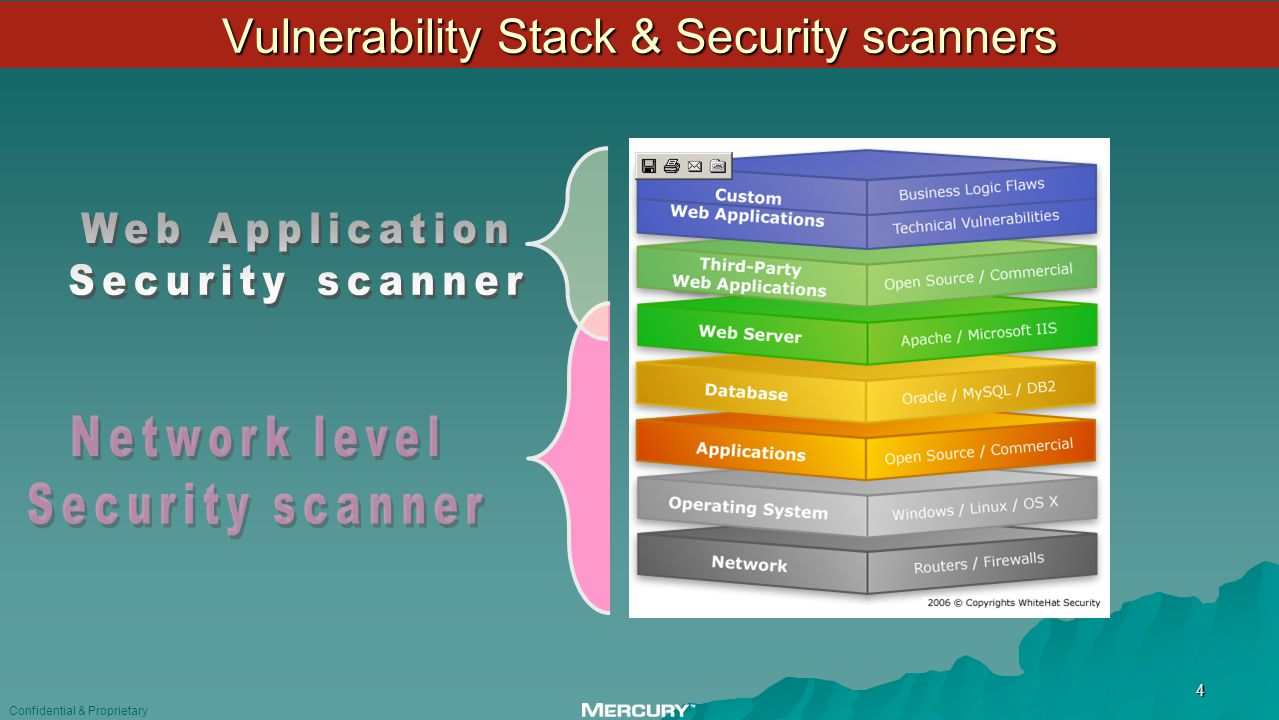 Security In Application Sdlc Ppt Download Database And Vulnerability Stack Scanners