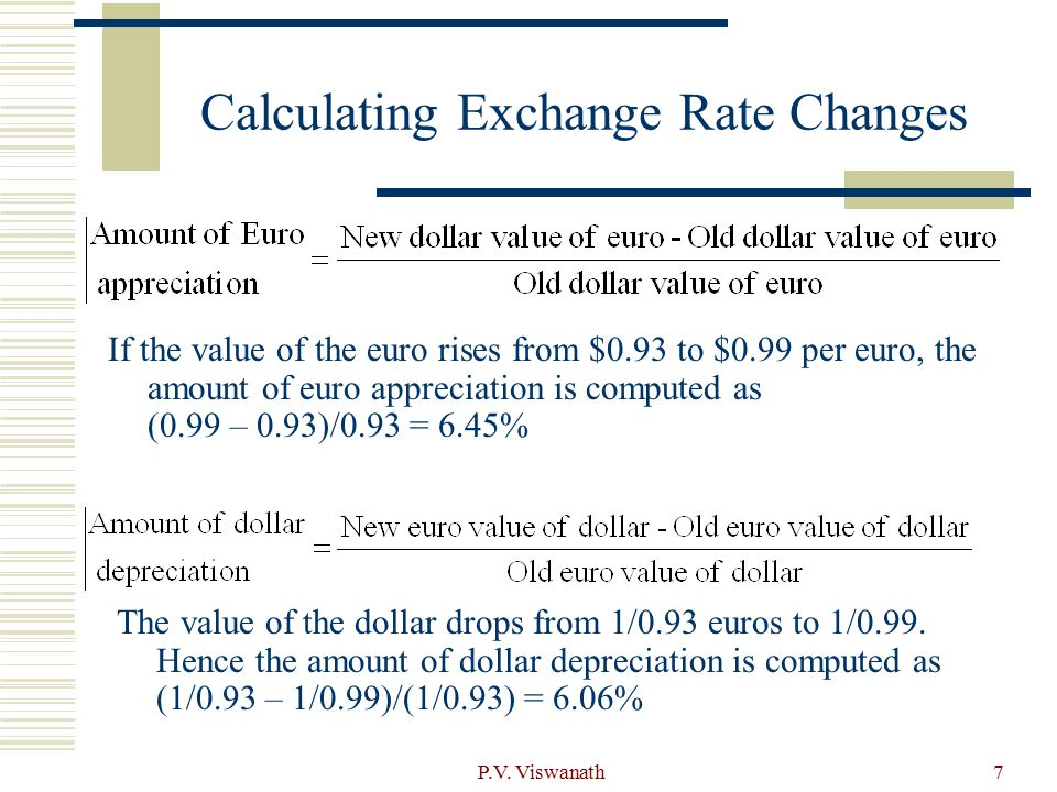 Calculating Exchange Rate Changes