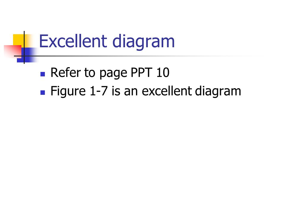 Excellent diagram Refer to page PPT 10