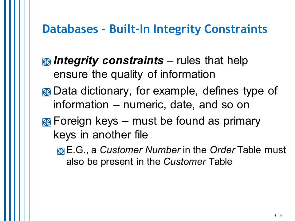 Databases – Built-In Integrity Constraints
