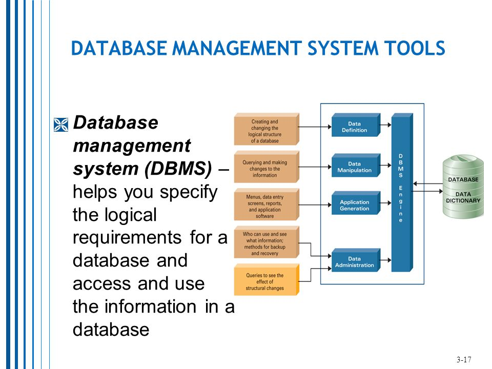 DATABASE MANAGEMENT SYSTEM TOOLS