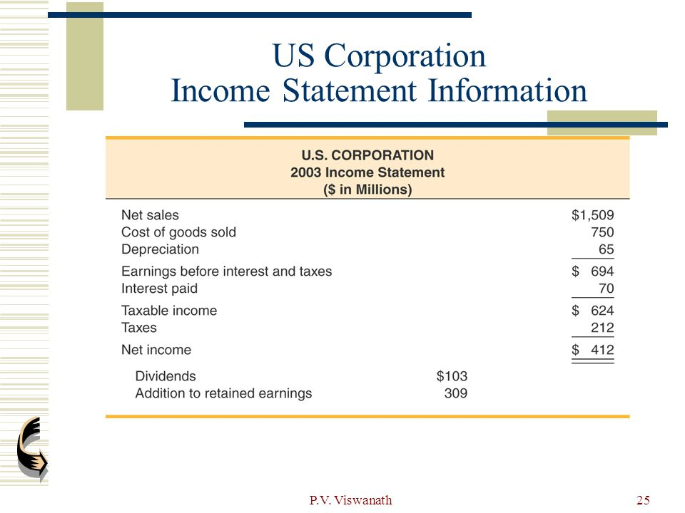 US Corporation Income Statement Information