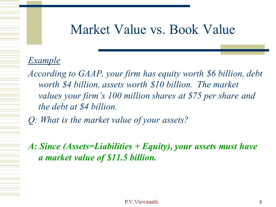 Market Value vs. Book Value