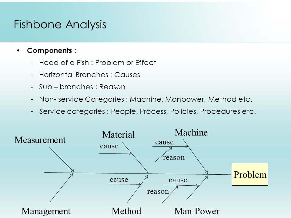 Root Cause Analysis Presented By: Team: Incredibles - ppt ...