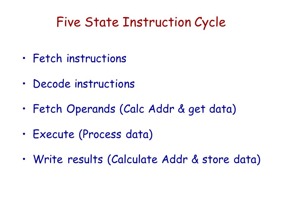 Five State Instruction Cycle