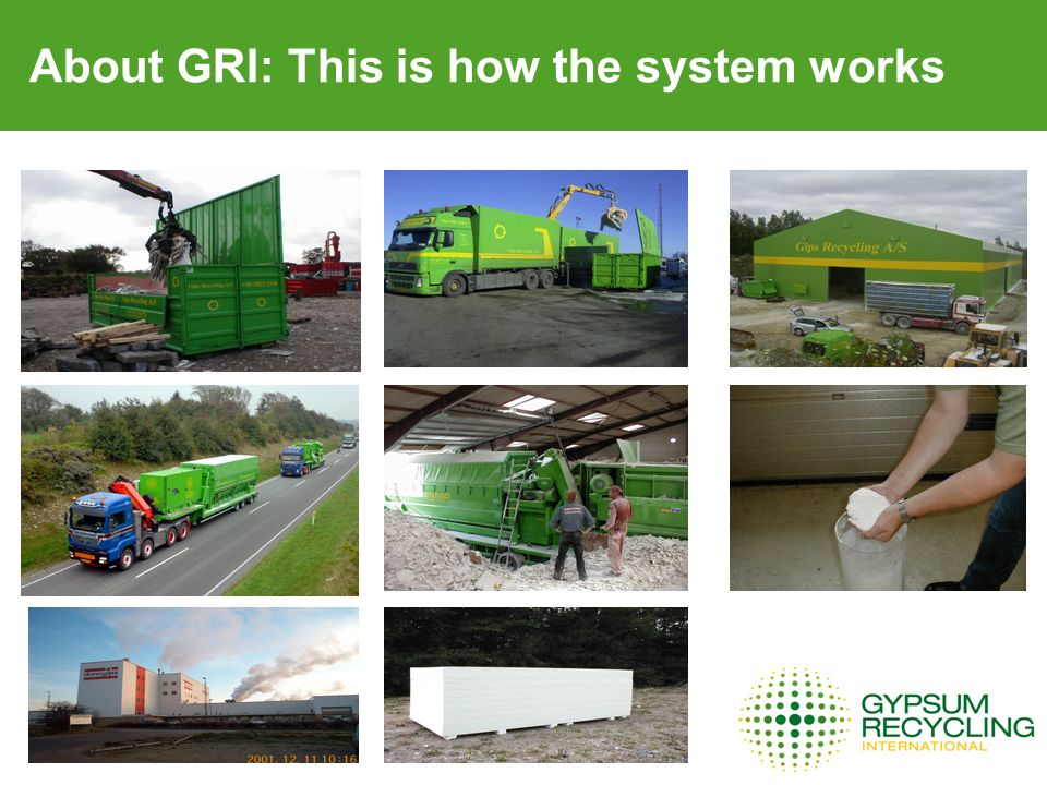 About GRI: This is how the system works