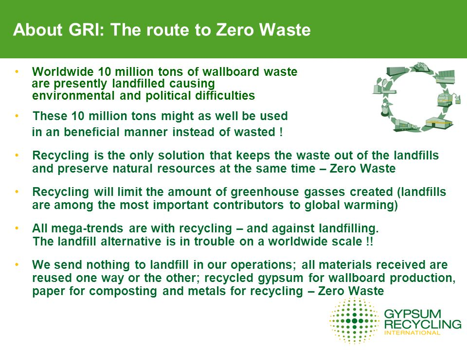 About GRI: The route to Zero Waste