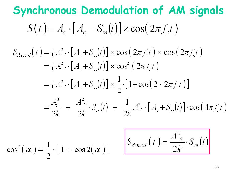 Synchronous Demodulation of AM signals