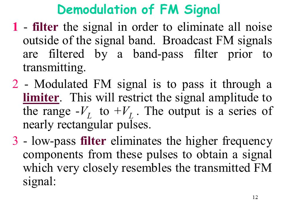 Demodulation of FM Signal