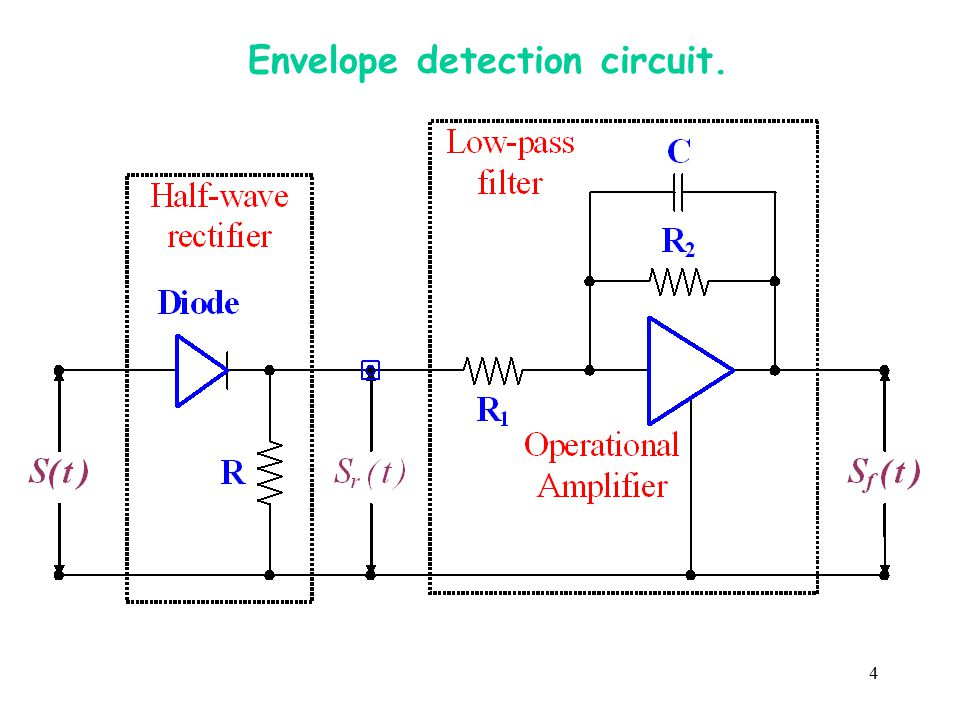 Envelope detection circuit.