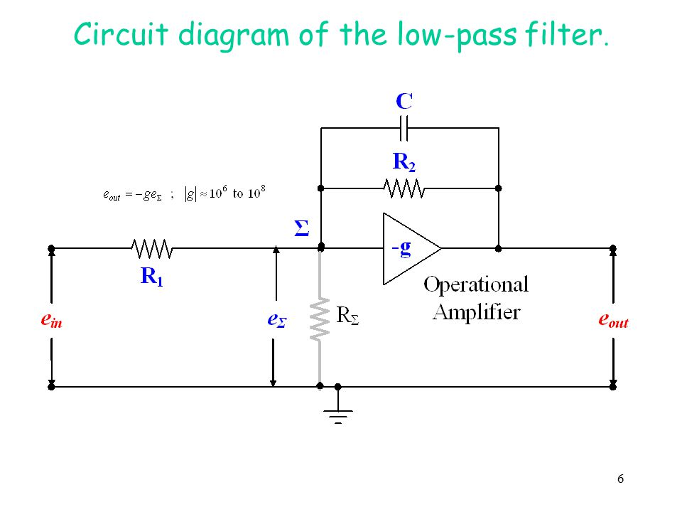 Circuit diagram of the low-pass filter.