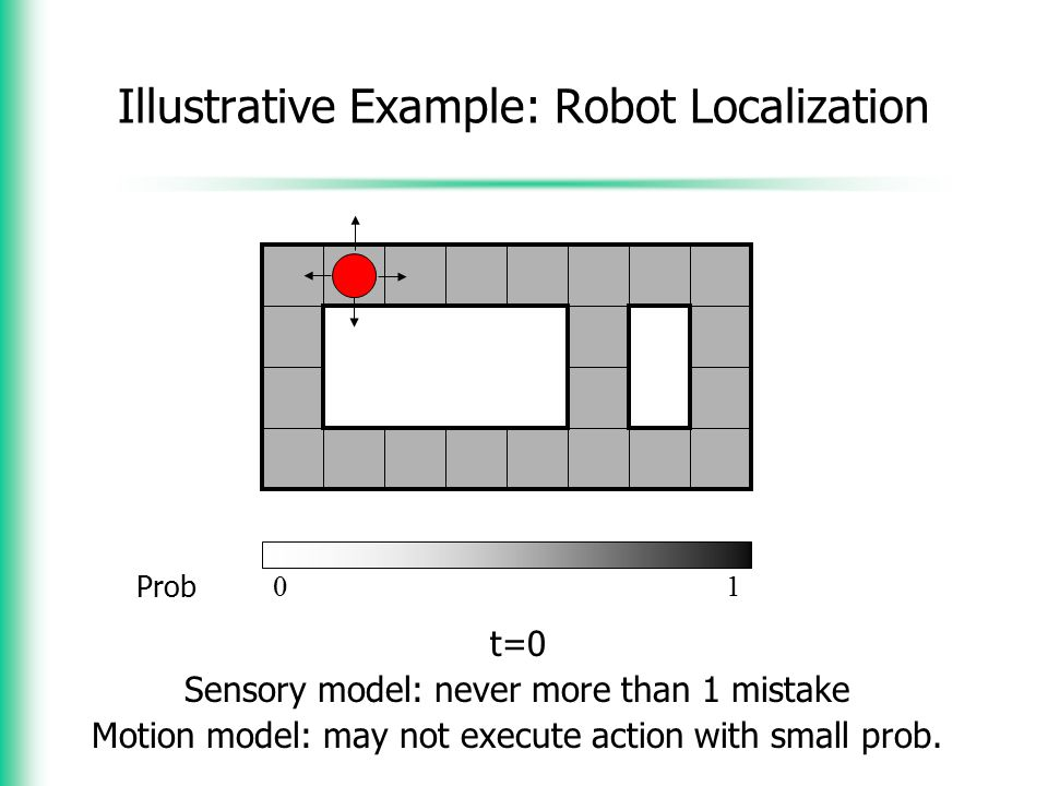 Illustrative Example: Robot Localization