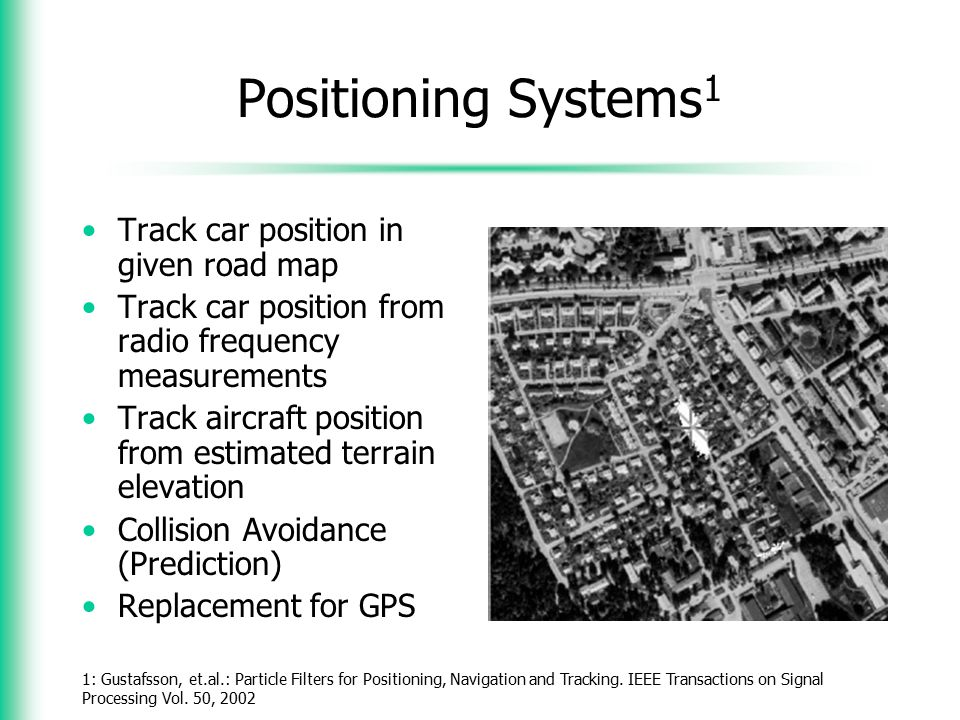Positioning Systems1 Track car position in given road map
