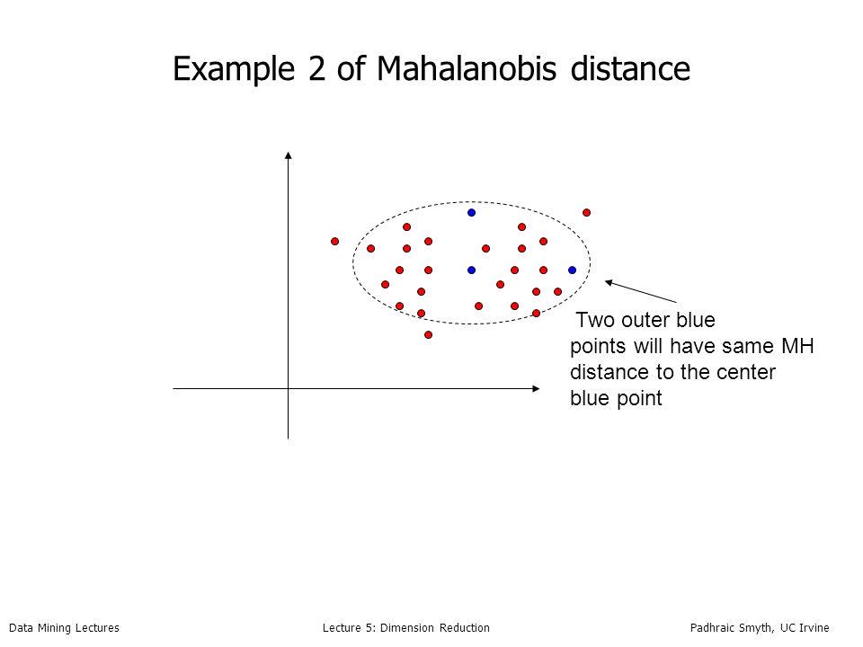 ICS 278: Data Mining Lecture 5: Low-Dimensional Representations of