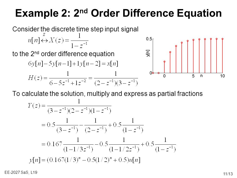 Example 2: 2nd Order Difference Equation