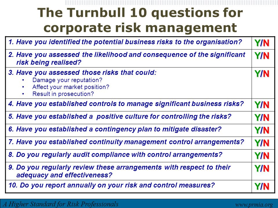 The Turnbull 10 Questions For Corporate Risk Management