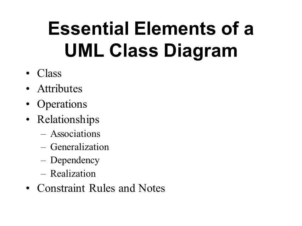 Uml class diagram and packages ppt video online download essential elements of a uml class diagram ccuart Gallery