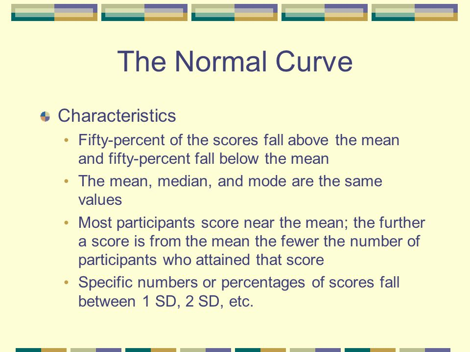 The Normal Curve Characteristics