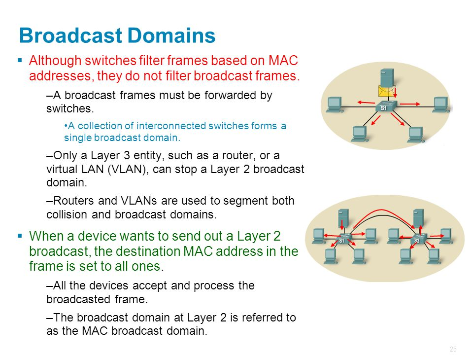 LAN Switching and Wireless – Chapter 2 - ppt download