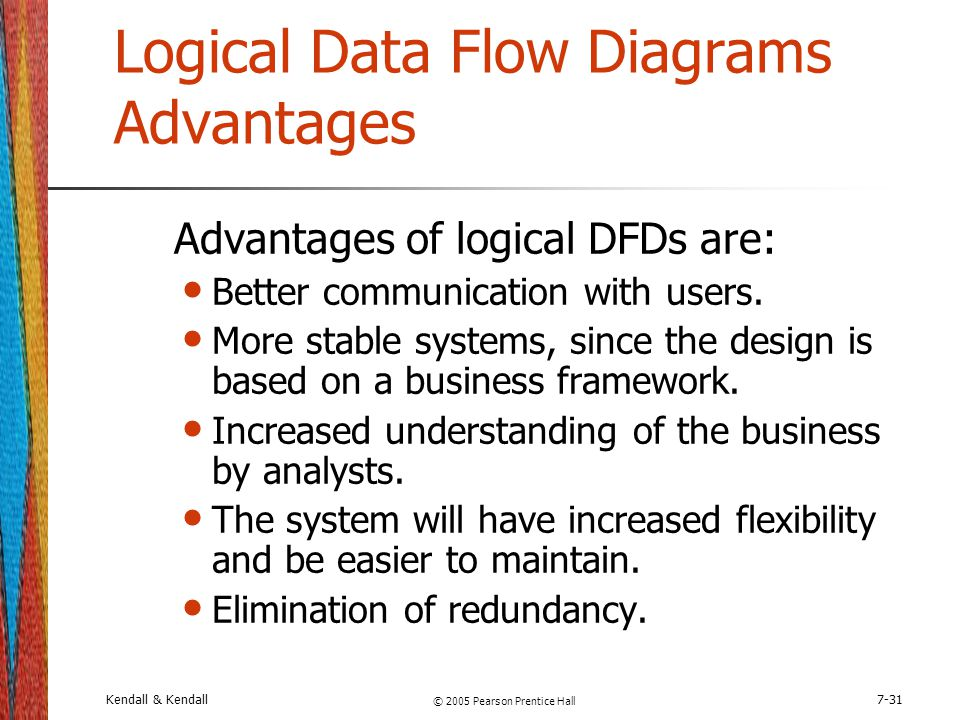 Logical Data Flow Diagrams Advantages