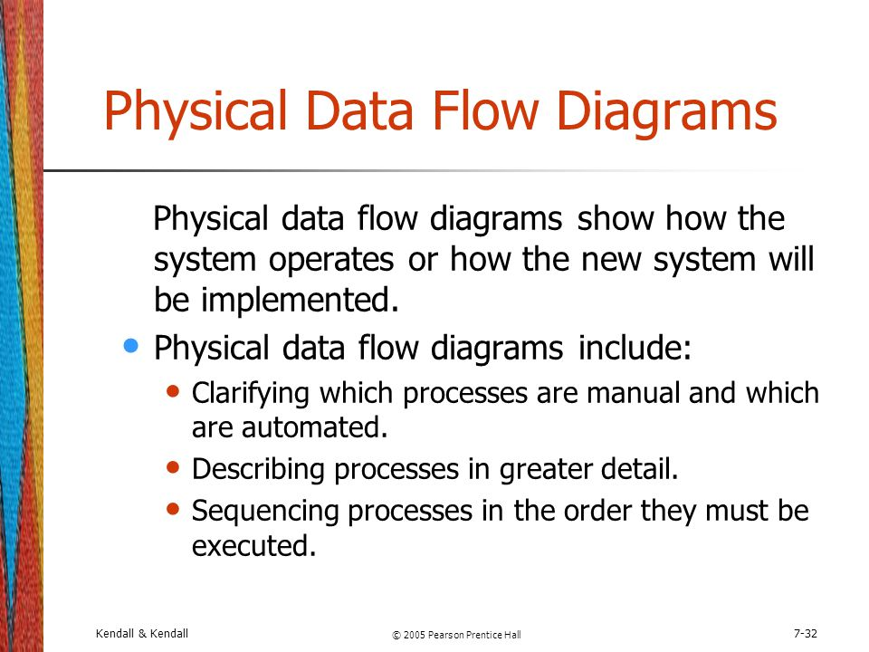 Physical Data Flow Diagrams