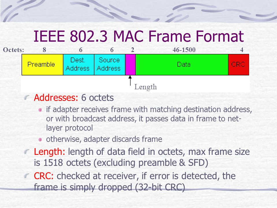 IEEE MAC Frame Format Addresses: 6 octets