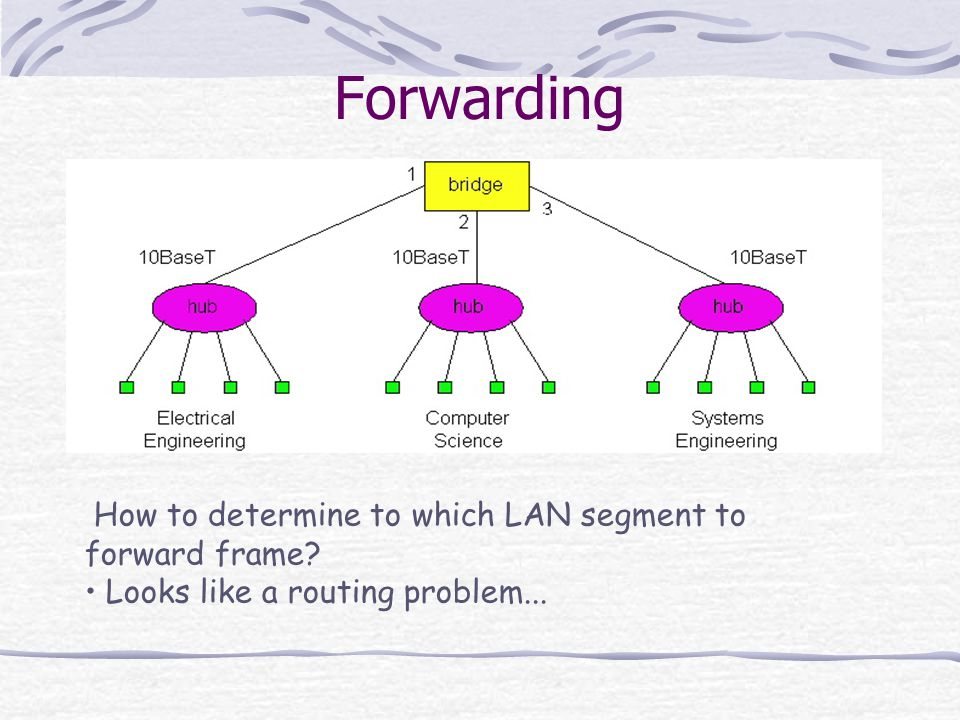 Forwarding How to determine to which LAN segment to forward frame