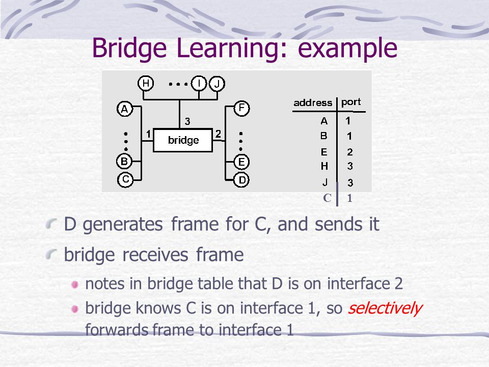 Bridge Learning: example