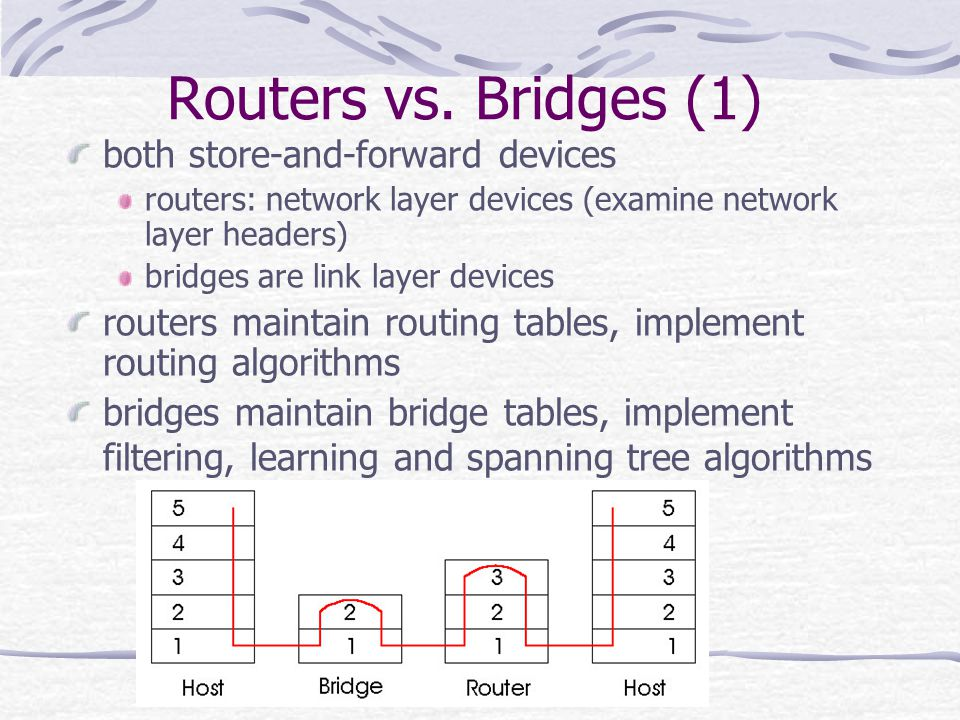 Routers vs. Bridges (1) both store-and-forward devices