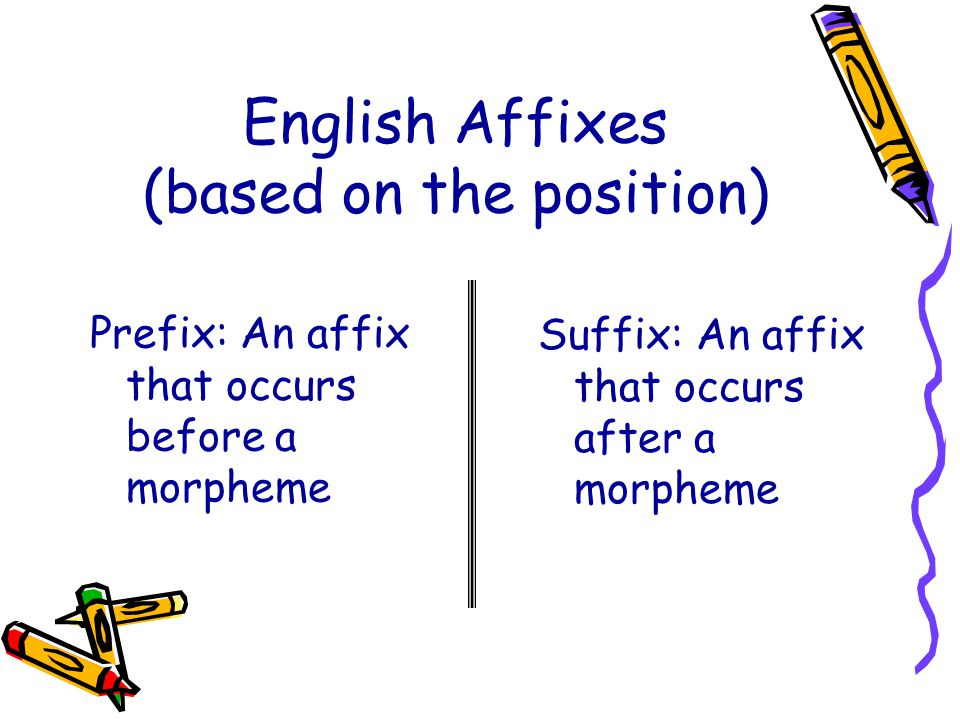 English Affixes (based on the position)