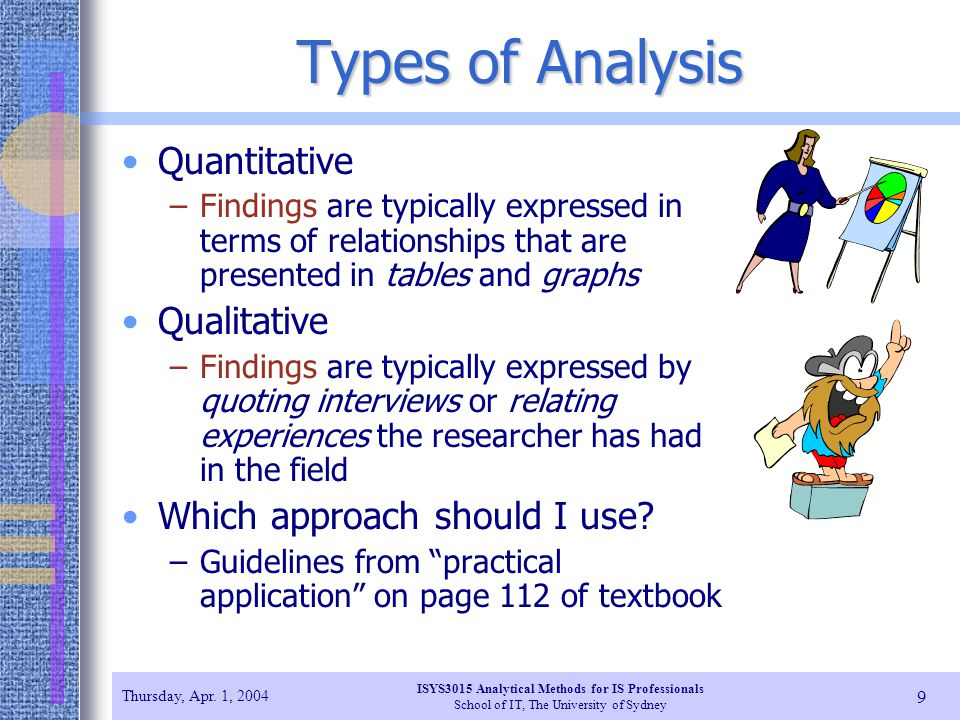 ISYS3015 Analytical Methods for IS Professionals