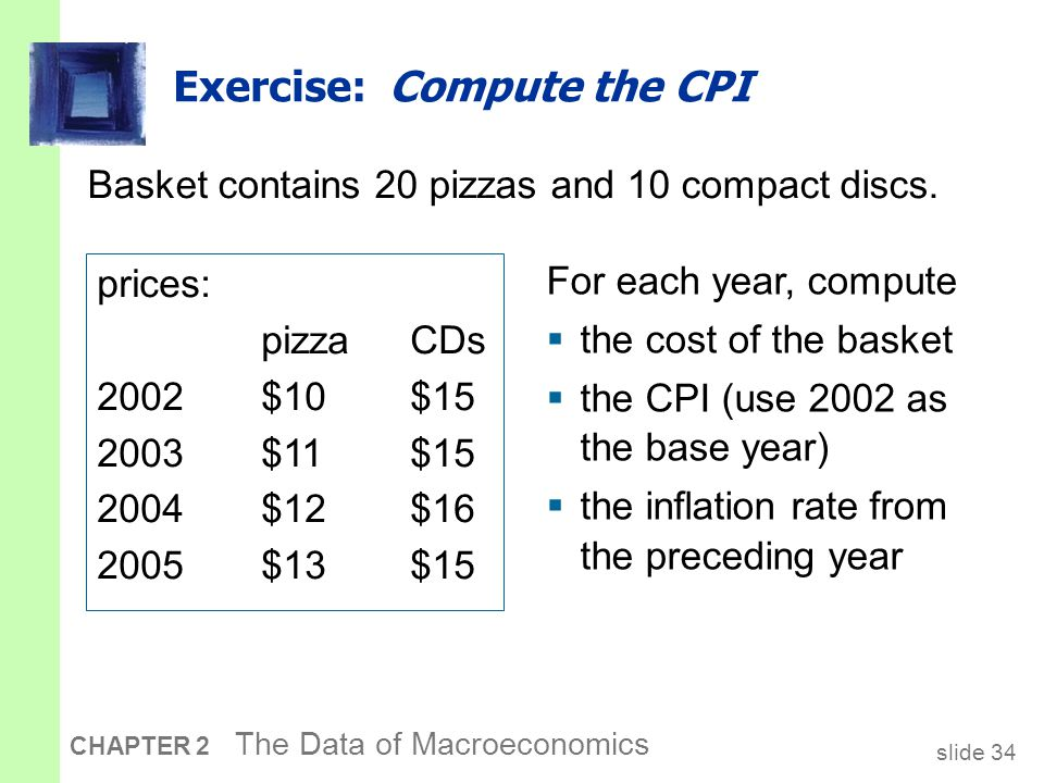 Answers: Cost of Inflation basket CPI rate 2002 $ n.a.