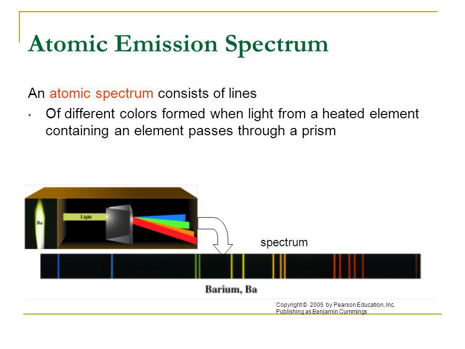 Chemistry I 2005 Worksheet 4 1 Atomic Spectra Livinghealthybulletin