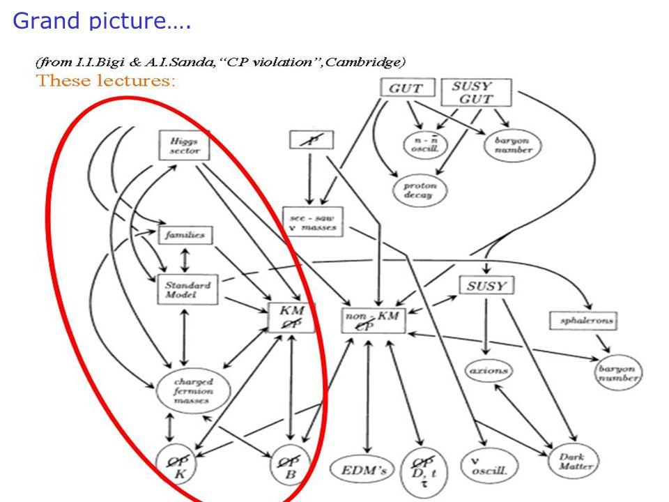Lectures On B Physics April 2011 Vrije Universiteit Brussel