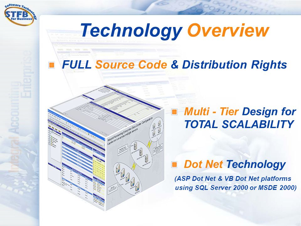Technology Overview FULL Source Code & Distribution Rights