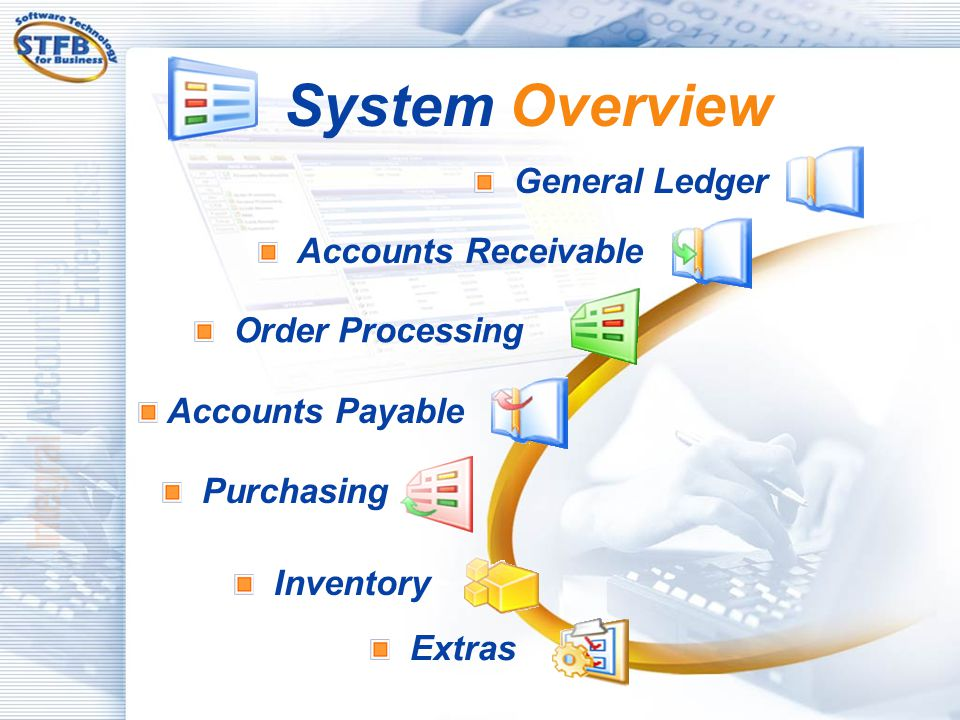 System Overview General Ledger Accounts Receivable Order Processing