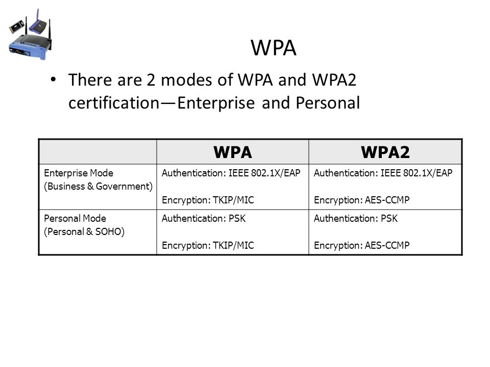 Wireless Networking WLAN Security Module ppt download