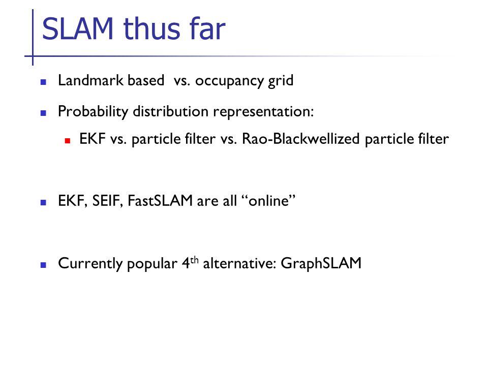 SEIF, EnKF, EKF SLAM, Fast SLAM, Graph SLAM - ppt download