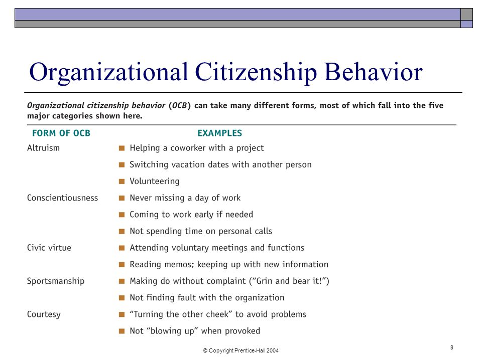 organizational citizenship behaviours ocb Organizational citizenship behavior (ocb), defined as behavior that (a) goes beyond the basic requirements of the job, (b) is to a large extent discretionary, and (c) is of benefit to the organization (lambert, sj, 2006, p 503-525.