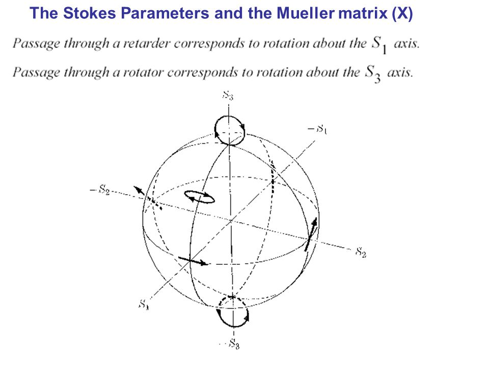The Stokes Parameters and the Mueller matrix (X)