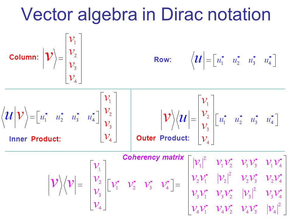 Vector algebra in Dirac notation