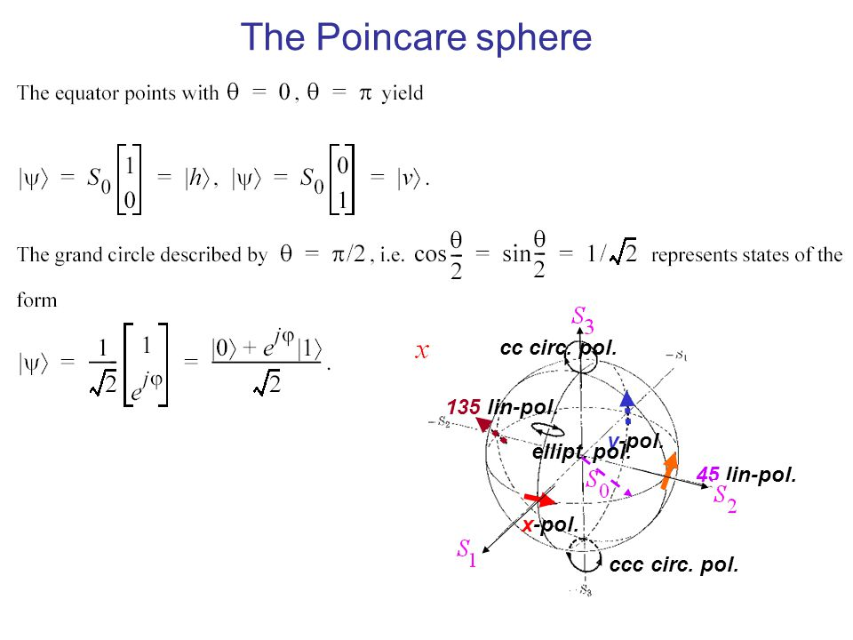 The Poincare sphere cc circ. pol. 135 lin-pol. y-pol. ellipt. pol.