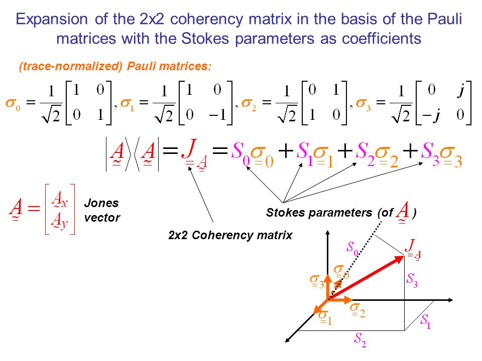 Expansion of the 2x2 coherency matrix in the basis of the Pauli matrices with the Stokes parameters as coefficients
