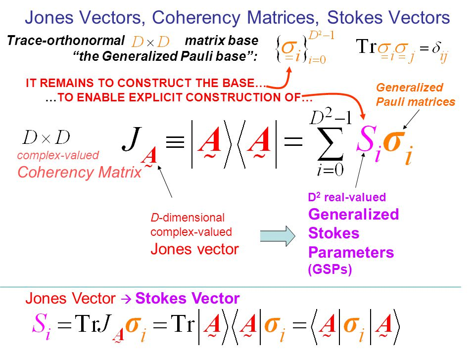 Jones Vectors, Coherency Matrices, Stokes Vectors
