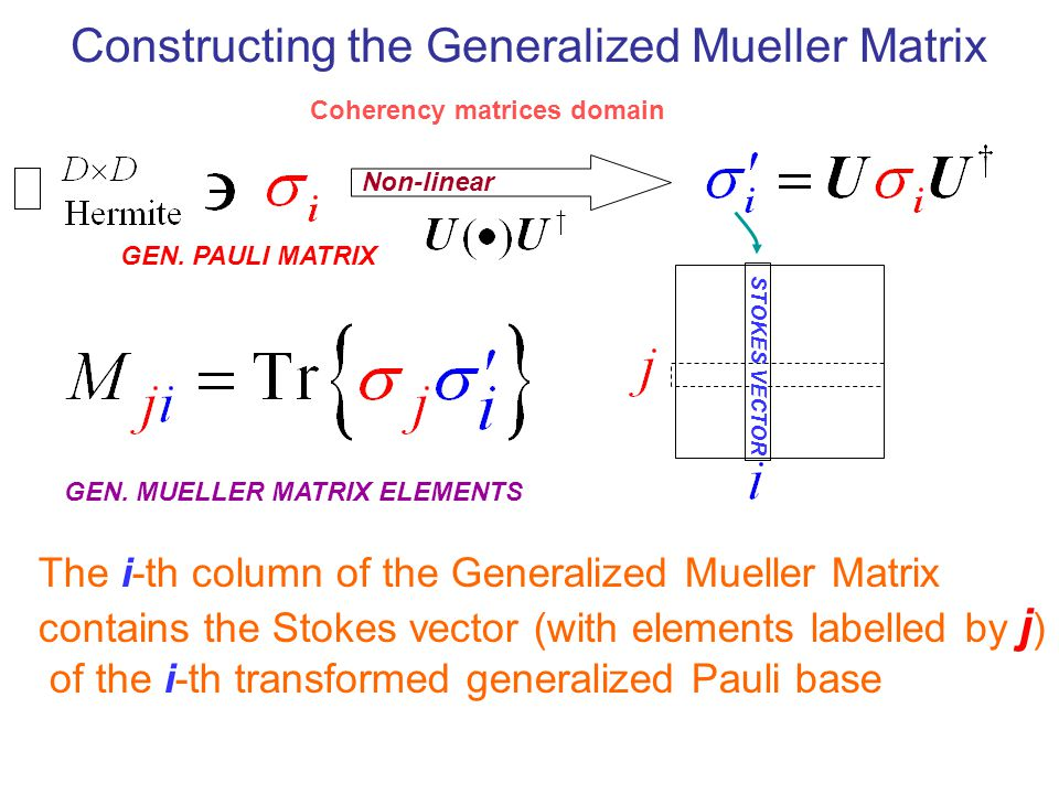 Constructing the Generalized Mueller Matrix