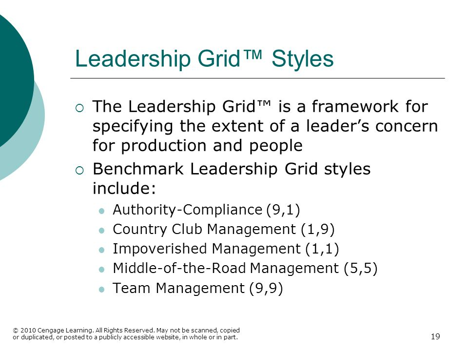 Leadership Grid™ Styles