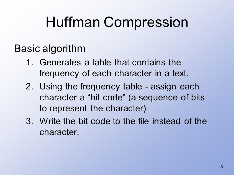 A Data Compression Algorithm: Huffman Compression - ppt video online