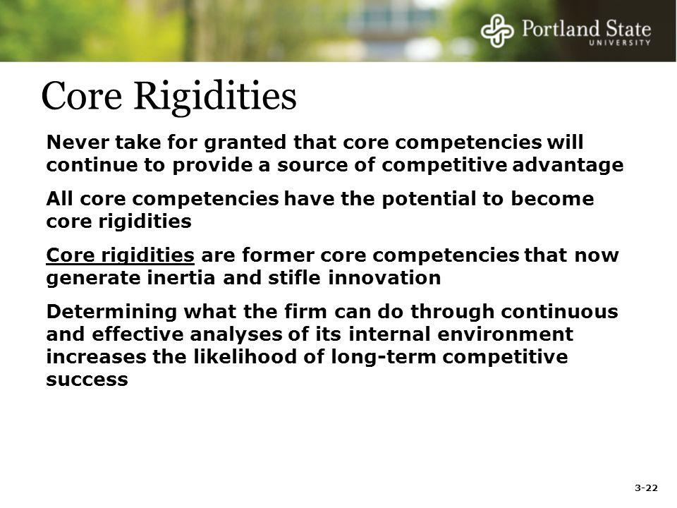 core rigidities